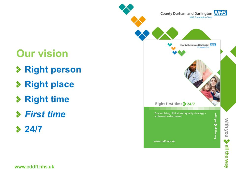 www.cddft.nhs.uk Our vision Right person Right place Right time First time 24/7
