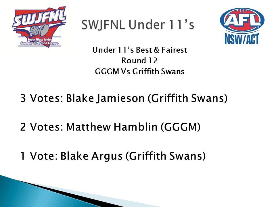 Under 11's Best & Fairest Round 12 GGGM Vs Griffith Swans 3 Votes: Blake Jamieson (Griffith Swans) 2 Votes: Matthew Hamblin (GGGM) 1 Vote: Blake Argus