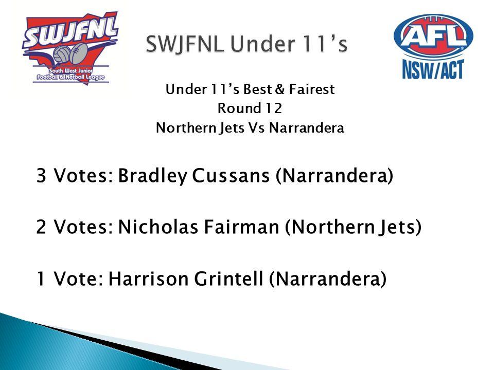 Under 11's Best & Fairest Round 12 Northern Jets Vs Narrandera 3 Votes: Bradley Cussans (Narrandera) 2 Votes: Nicholas Fairman (Northern Jets) 1 Vote: