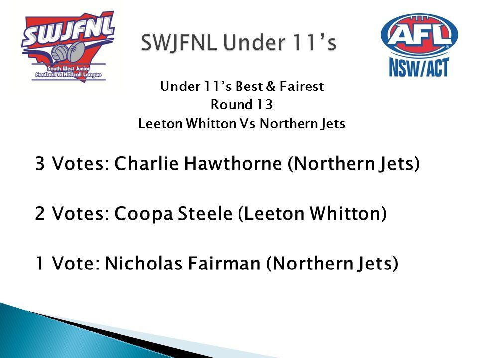 Under 11's Best & Fairest Round 13 Leeton Whitton Vs Northern Jets 3 Votes: Charlie Hawthorne (Northern Jets) 2 Votes: Coopa Steele (Leeton Whitton) 1
