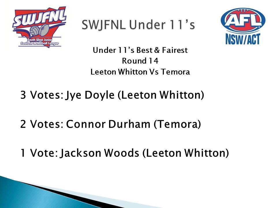 Under 11's Best & Fairest Round 14 Leeton Whitton Vs Temora 3 Votes: Jye Doyle (Leeton Whitton) 2 Votes: Connor Durham (Temora) 1 Vote: Jackson Woods