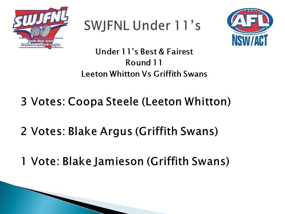 Under 11's Best & Fairest Round 11 Leeton Whitton Vs Griffith Swans 3 Votes: Coopa Steele (Leeton Whitton) 2 Votes: Blake Argus (Griffith Swans) 1 Vot