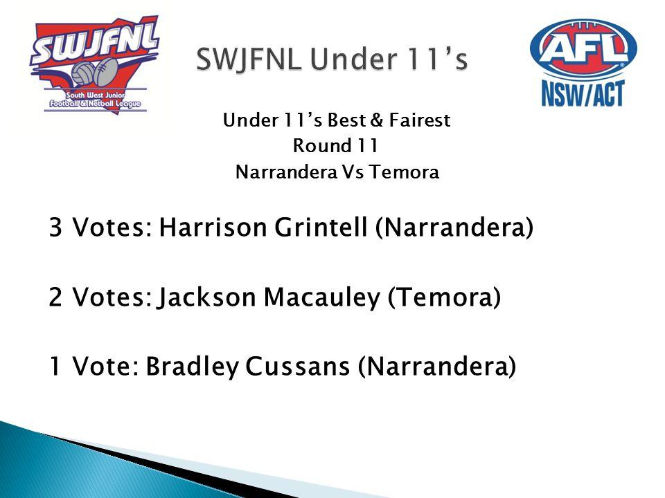 Under 11's Best & Fairest Round 11 Narrandera Vs Temora 3 Votes: Harrison Grintell (Narrandera) 2 Votes: Jackson Macauley (Temora) 1 Vote: Bradley Cus
