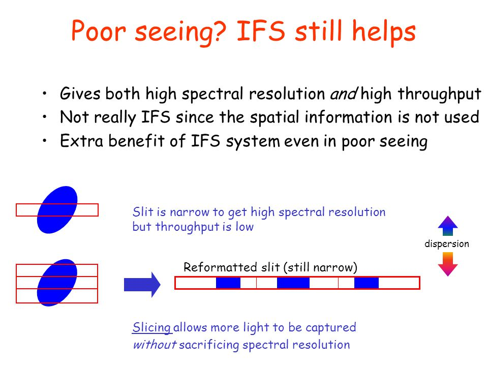 Poor seeing? IFS still helps Gives both high spectral resolution and high throughput Not really IFS since the spatial information is not used Extra be