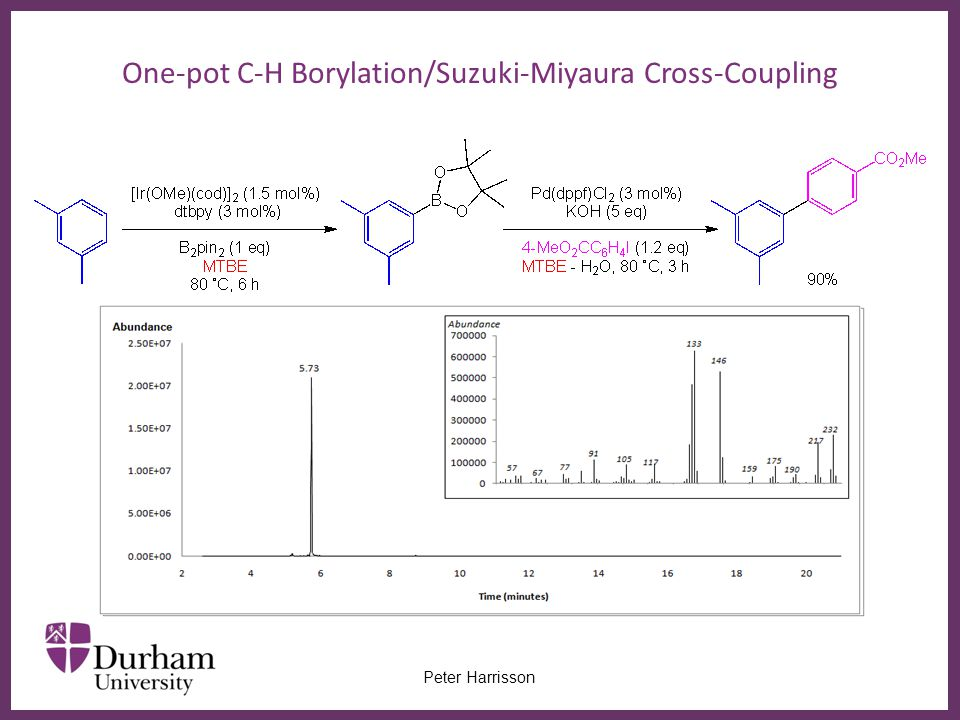 ∂ Peter Harrisson One-pot C-H Borylation/Suzuki-Miyaura Cross-Coupling