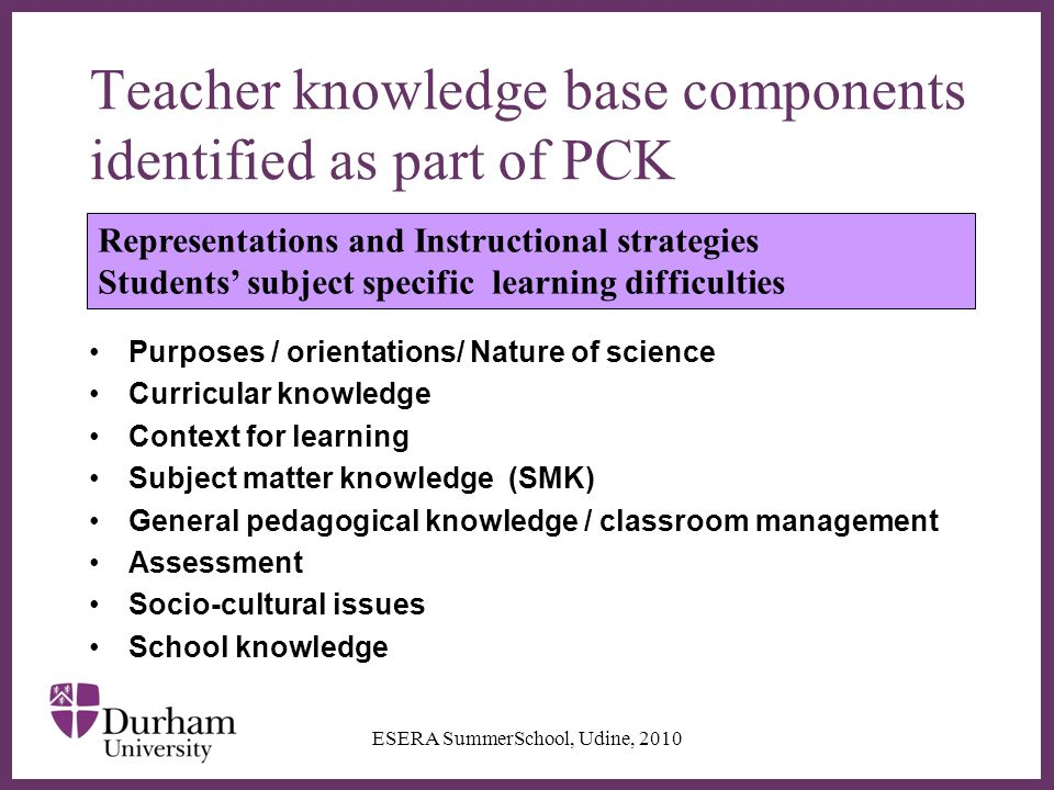 ∂ Teacher knowledge base components identified as part of PCK Purposes / orientations/ Nature of science Curricular knowledge Context for learning Subject matter knowledge (SMK) General pedagogical knowledge / classroom management Assessment Socio-cultural issues School knowledge Representations and Instructional strategies Students' subject specific learning difficulties ESERA SummerSchool, Udine, 2010