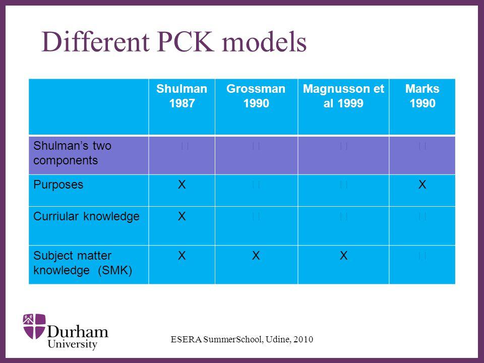∂ Different PCK models Shulman 1987 Grossman 1990 Magnusson et al 1999 Marks 1990 Shulman's two components   PurposesX  X Curriular knowledgeX  Subject matter knowledge (SMK) XXX  ESERA SummerSchool, Udine, 2010