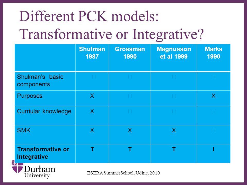 ∂ Different PCK models: Transformative or Integrative.