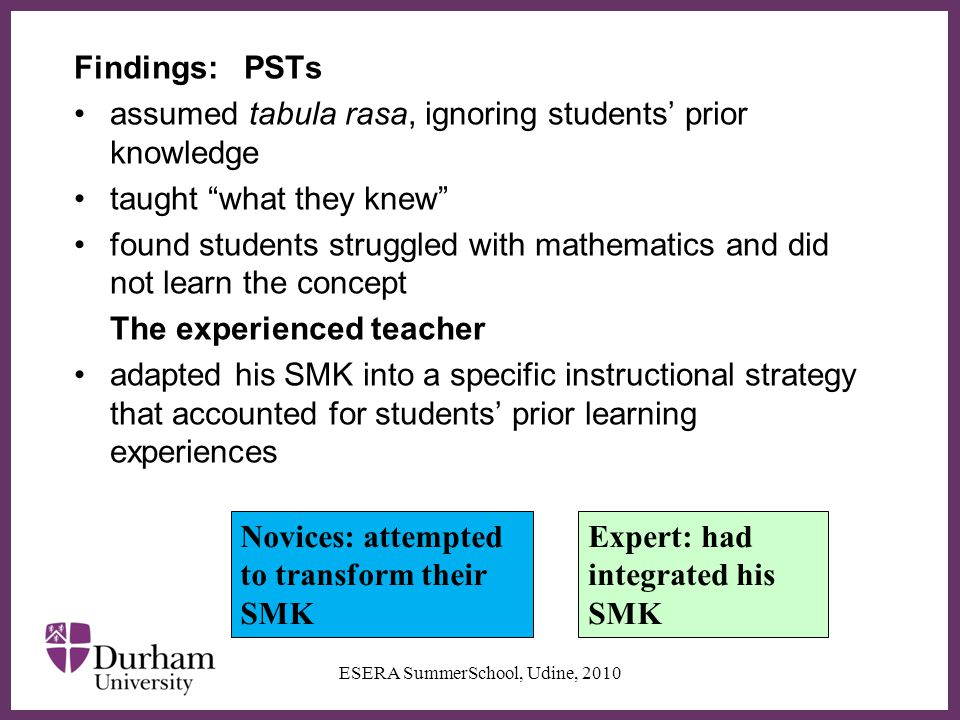 ∂ Findings: PSTs assumed tabula rasa, ignoring students' prior knowledge taught what they knew found students struggled with mathematics and did not learn the concept The experienced teacher adapted his SMK into a specific instructional strategy that accounted for students' prior learning experiences ESERA SummerSchool, Udine, 2010 Novices: attempted to transform their SMK Expert: had integrated his SMK