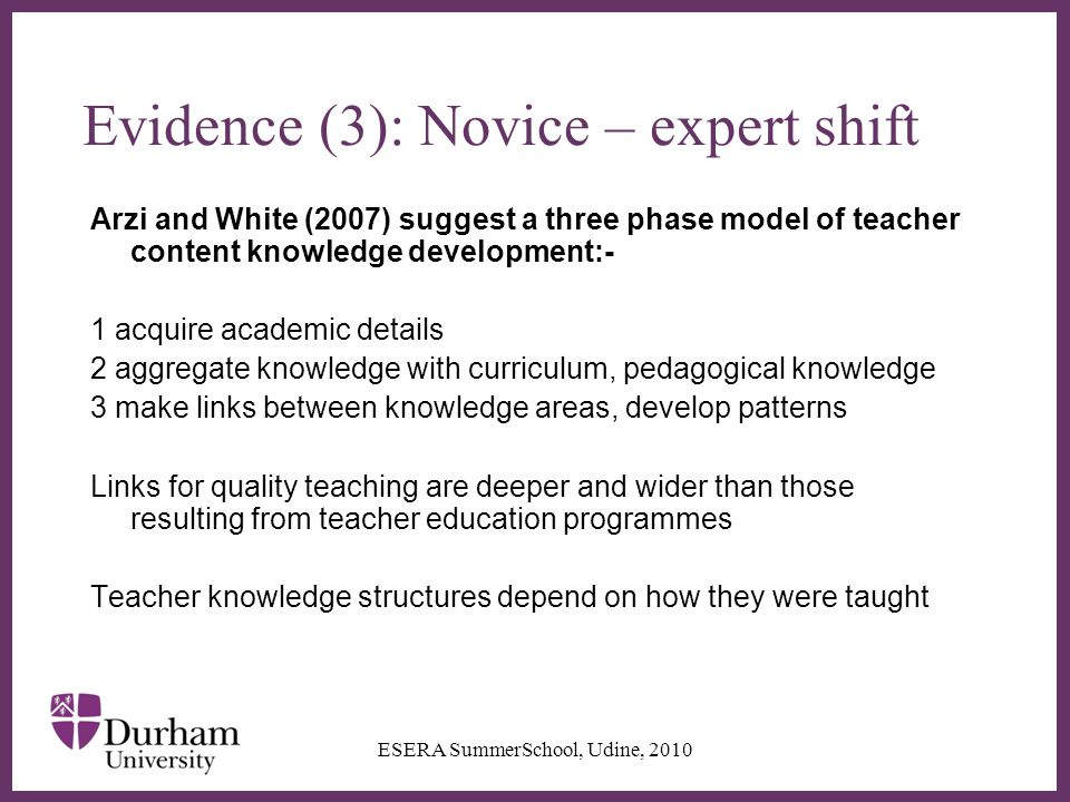 ∂ Evidence (3): Novice – expert shift Arzi and White (2007) suggest a three phase model of teacher content knowledge development:- 1 acquire academic details 2 aggregate knowledge with curriculum, pedagogical knowledge 3 make links between knowledge areas, develop patterns Links for quality teaching are deeper and wider than those resulting from teacher education programmes Teacher knowledge structures depend on how they were taught ESERA SummerSchool, Udine, 2010