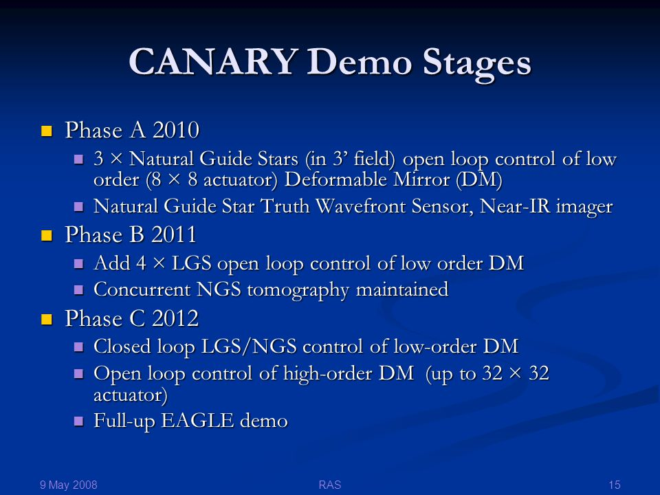 9 May 2008 15RAS CANARY Demo Stages Phase A 2010 Phase A 2010 3 × Natural Guide Stars (in 3' field) open loop control of low order (8 × 8 actuator) Deformable Mirror (DM) 3 × Natural Guide Stars (in 3' field) open loop control of low order (8 × 8 actuator) Deformable Mirror (DM) Natural Guide Star Truth Wavefront Sensor, Near-IR imager Natural Guide Star Truth Wavefront Sensor, Near-IR imager Phase B 2011 Phase B 2011 Add 4 × LGS open loop control of low order DM Add 4 × LGS open loop control of low order DM Concurrent NGS tomography maintained Concurrent NGS tomography maintained Phase C 2012 Phase C 2012 Closed loop LGS/NGS control of low-order DM Closed loop LGS/NGS control of low-order DM Open loop control of high-order DM (up to 32 × 32 actuator) Open loop control of high-order DM (up to 32 × 32 actuator) Full-up EAGLE demo Full-up EAGLE demo