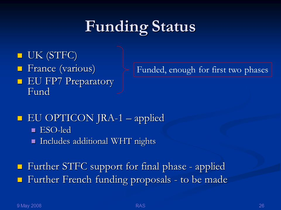 9 May 2008 26RAS Funding Status UK (STFC) UK (STFC) France (various) France (various) EU FP7 Preparatory Fund EU FP7 Preparatory Fund EU OPTICON JRA-1 – applied EU OPTICON JRA-1 – applied ESO-led ESO-led Includes additional WHT nights Includes additional WHT nights Further STFC support for final phase - applied Further STFC support for final phase - applied Further French funding proposals - to be made Further French funding proposals - to be made Funded, enough for first two phases