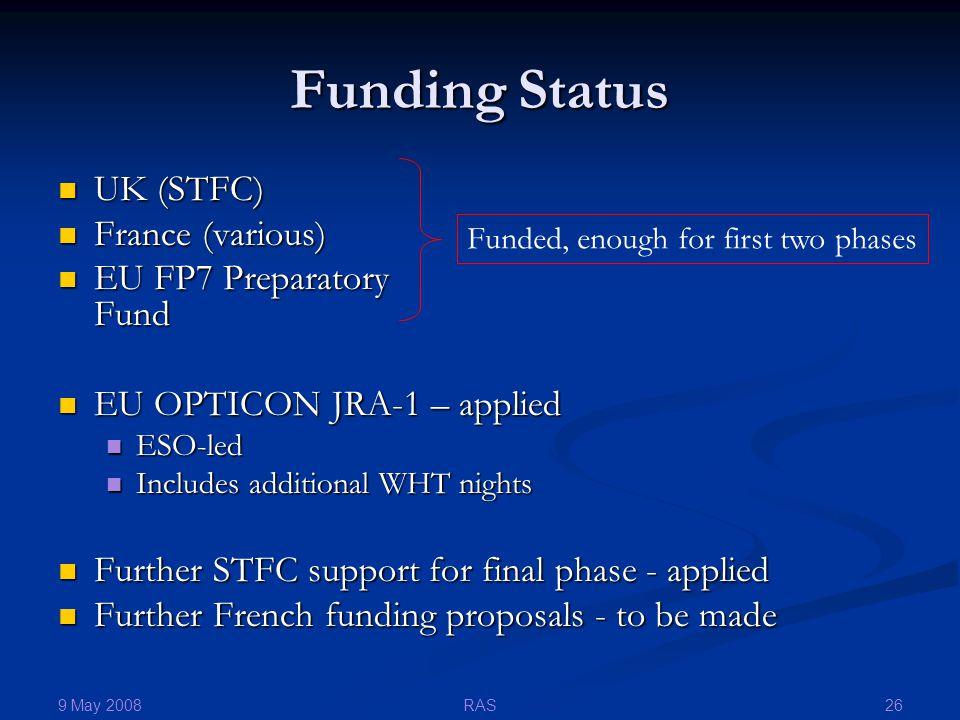 9 May 2008 26RAS Funding Status UK (STFC) UK (STFC) France (various) France (various) EU FP7 Preparatory Fund EU FP7 Preparatory Fund EU OPTICON JRA-1