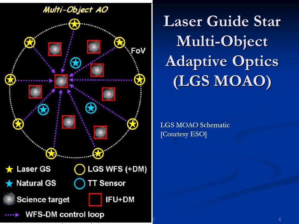 9 May 2008 4RAS Laser Guide Star Multi-Object Adaptive Optics (LGS MOAO) LGS MOAO Schematic [Courtesy ESO]