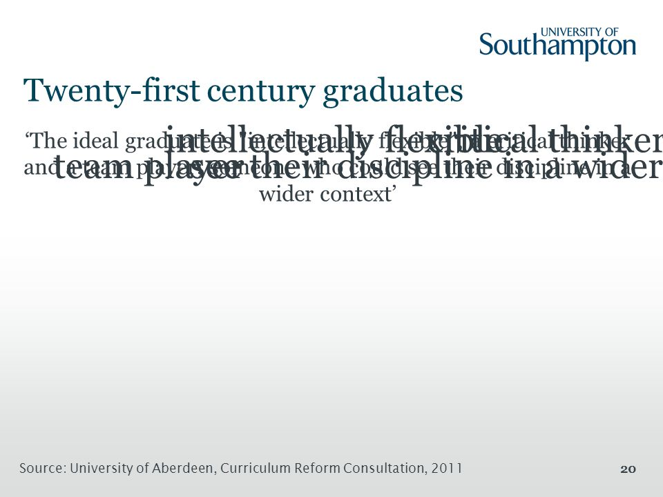 20 Twenty-first century graduates 'The ideal graduate is intellectually flexible , a critical thinker and a team player; someone who could see their discipline in a wider context' Source: University of Aberdeen, Curriculum Reform Consultation, 2011 intellectually flexiblecritical thinker team playersee their discipline in a wider context