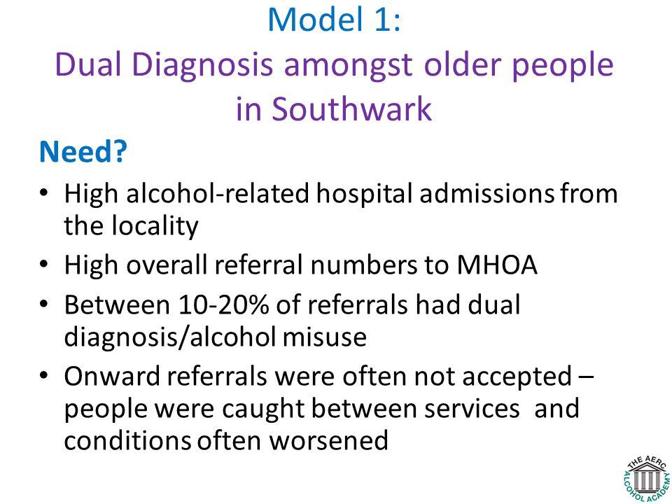 Model 1: Dual Diagnosis amongst older people in Southwark Need.