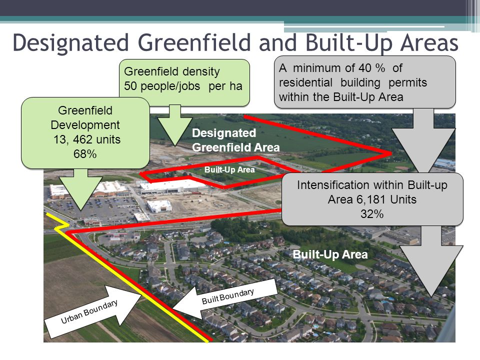 Challenges Accommodating intensification will be a challenge for Clarington Municipality will need to more than double its Intensification rate to meet the Region's targets community acceptance and support for compact development Large portion of the committed Greenfield (draft approved and proposed) development does not have sufficient services Overall....