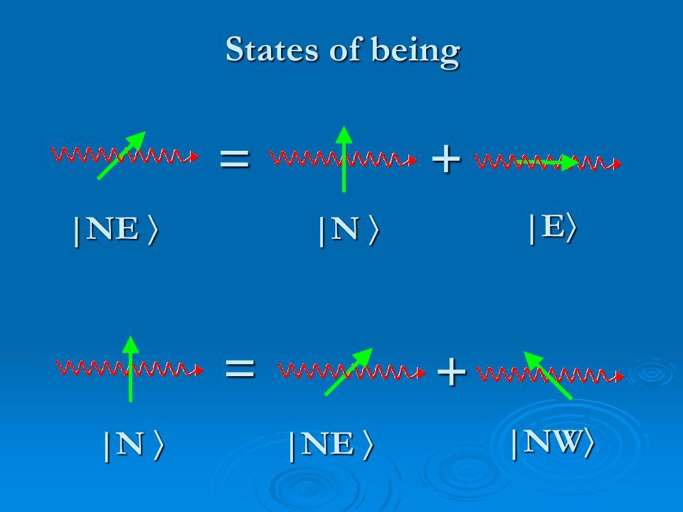 States of being |N  |N  |NE  |NW  |NE  |N  |N  |E  =+ +=