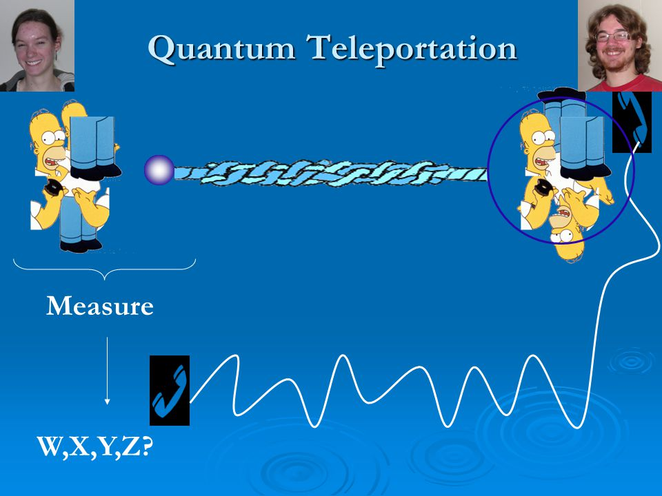 Quantum Teleportation Measure W,X,Y,Z?