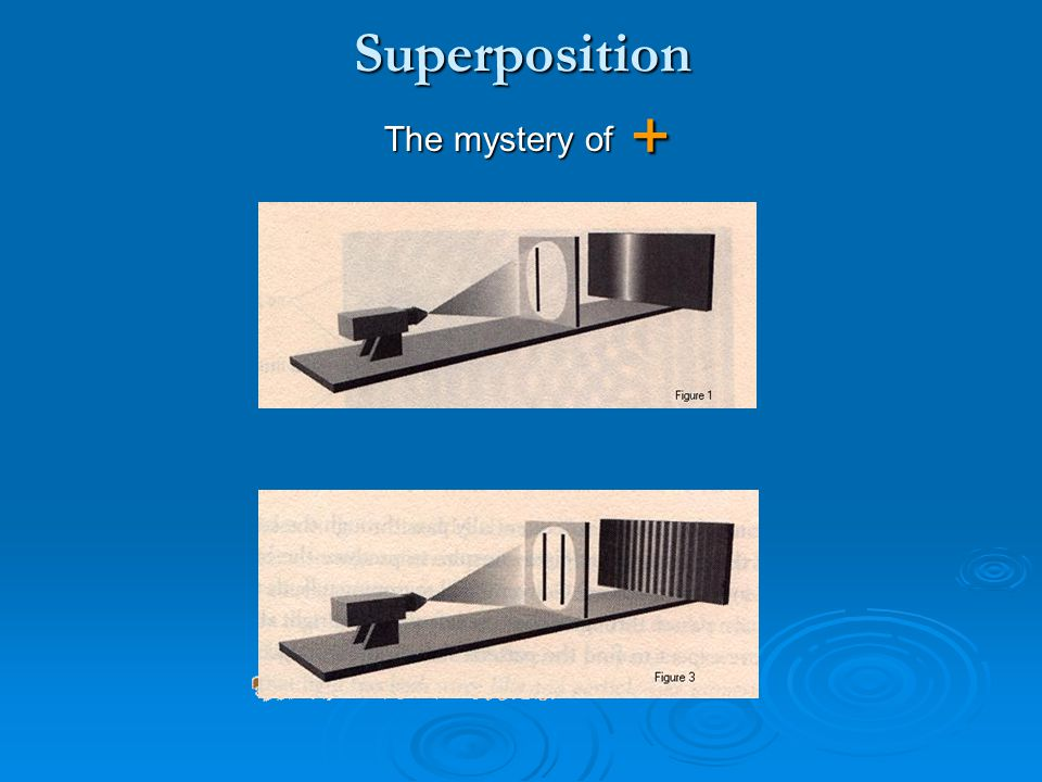 Superposition The mystery of +