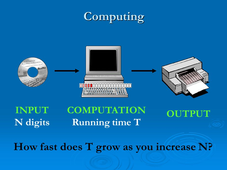 Computing INPUT N digits COMPUTATION Running time T OUTPUT How fast does T grow as you increase N?