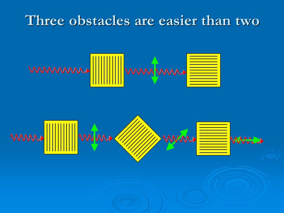 Einstein-Podolsky-Rosen argument If one photon passes through the polaroid, so does the other one.