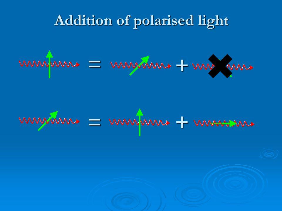 The individual photon MEASUREMENT PREPARATION Yes No