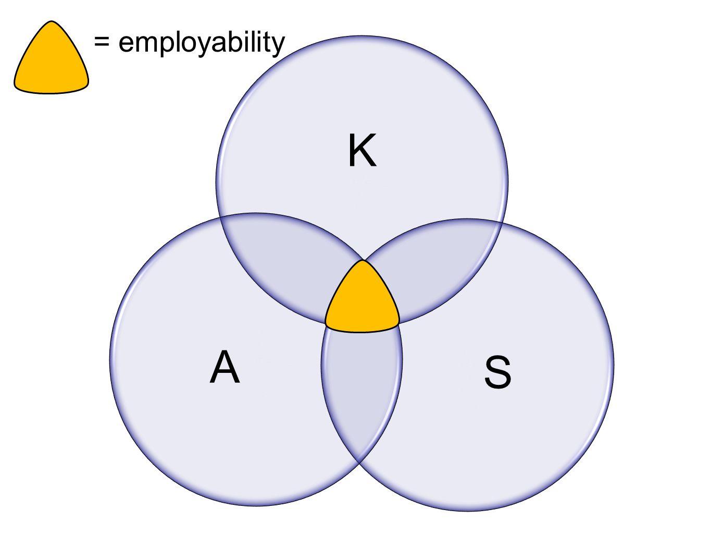 K SA = employability