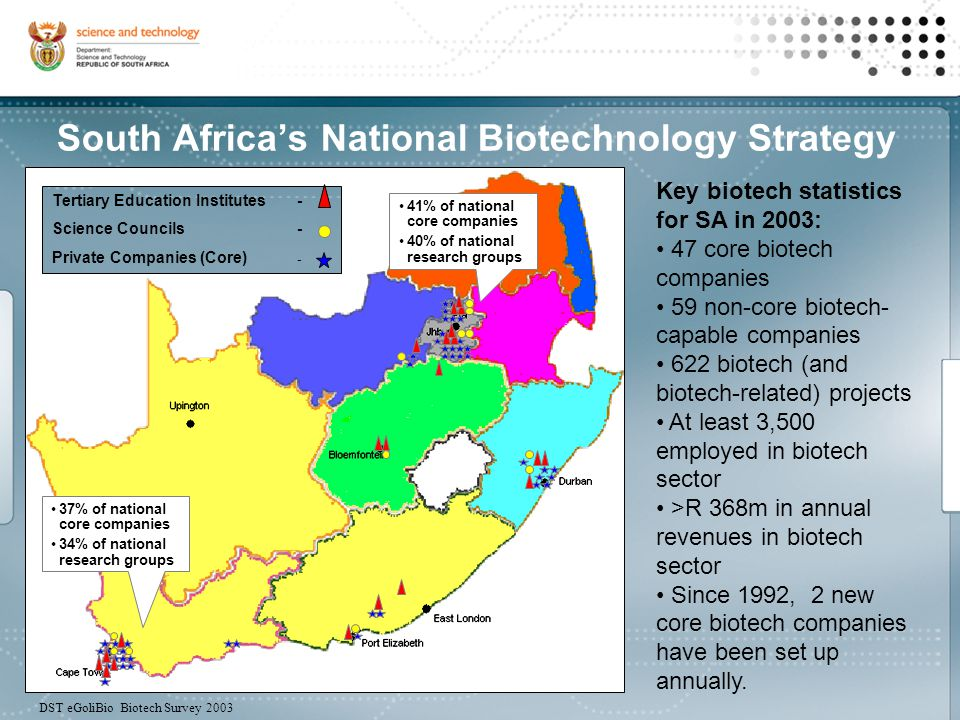 Click To Add Text South Africa's National Biotechnology Strategy Tertiary Education Institutes- Science Councils- Private Companies (Core) - 37% of national core companies 34% of national research groups 41% of national core companies 40% of national research groups DST eGoliBio Biotech Survey 2003 Key biotech statistics for SA in 2003: 47 core biotech companies 59 non-core biotech- capable companies 622 biotech (and biotech-related) projects At least 3,500 employed in biotech sector >R 368m in annual revenues in biotech sector Since 1992, 2 new core biotech companies have been set up annually.