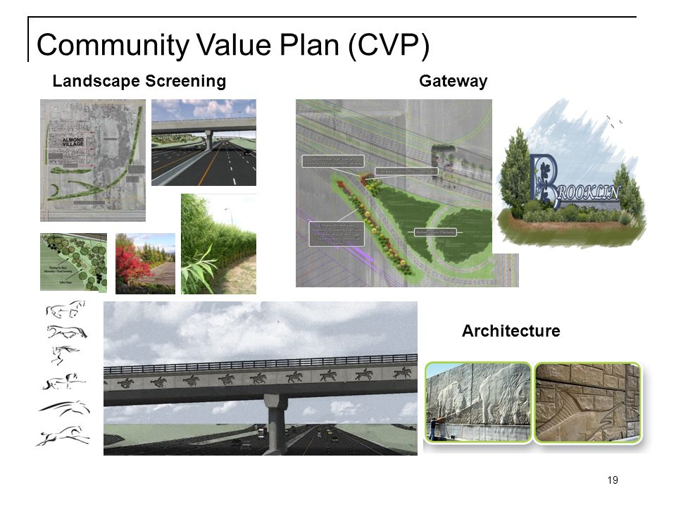 19 Landscape ScreeningGateway Community Value Plan (CVP) Architecture