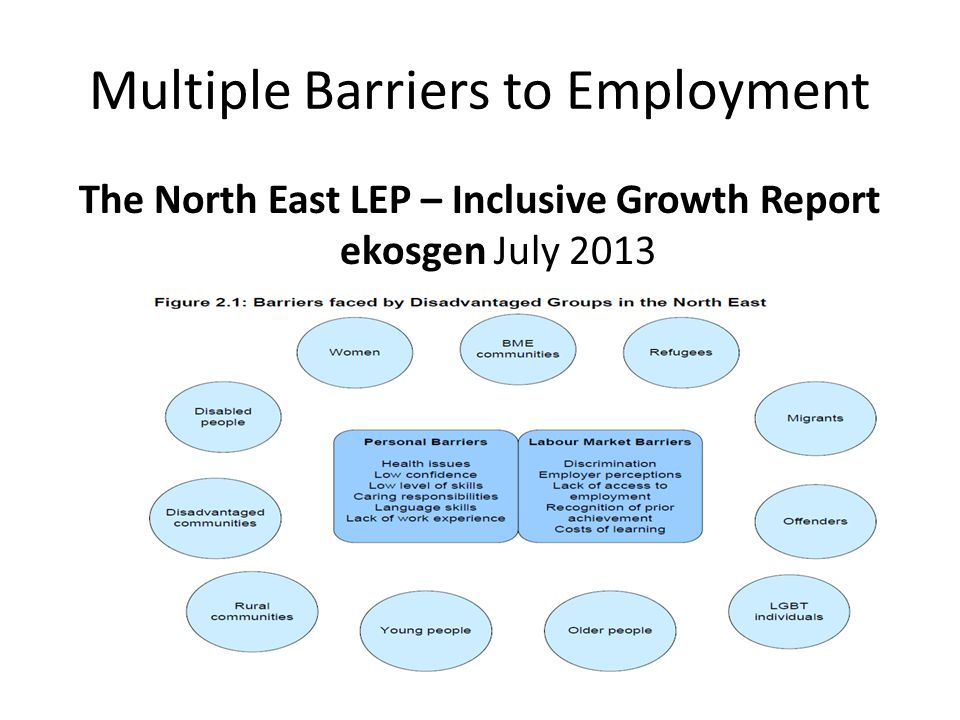 Multiple Barriers to Employment The North East LEP – Inclusive Growth Report ekosgen July 2013