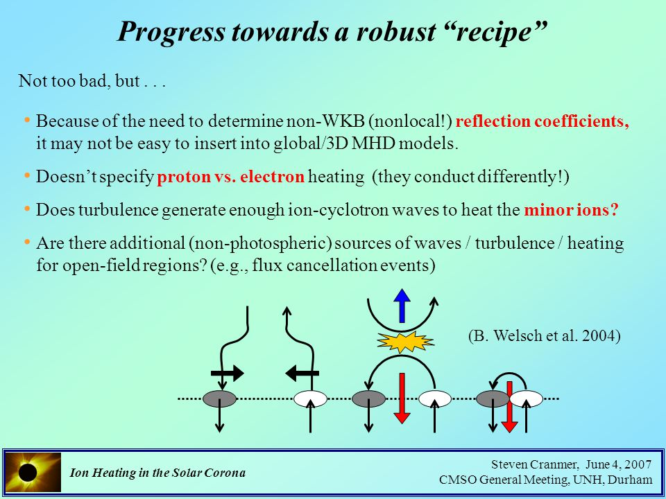 Ion Heating in the Solar Corona Steven Cranmer, June 4, 2007 CMSO General Meeting, UNH, Durham Progress towards a robust recipe Because of the need to determine non-WKB (nonlocal!) reflection coefficients, it may not be easy to insert into global/3D MHD models.