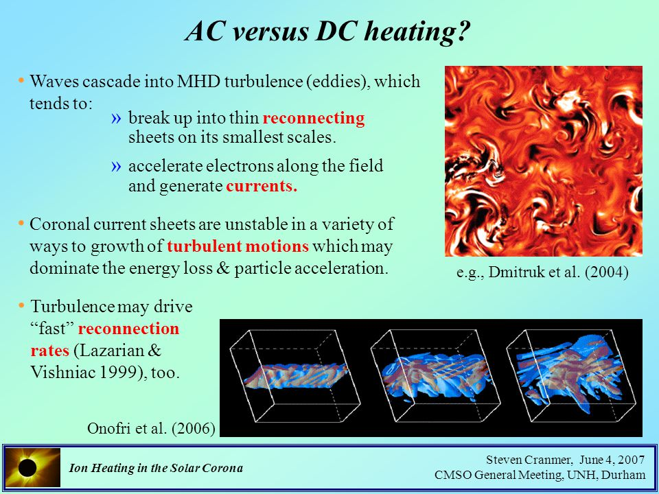 Ion Heating in the Solar Corona Steven Cranmer, June 4, 2007 CMSO General Meeting, UNH, Durham AC versus DC heating.