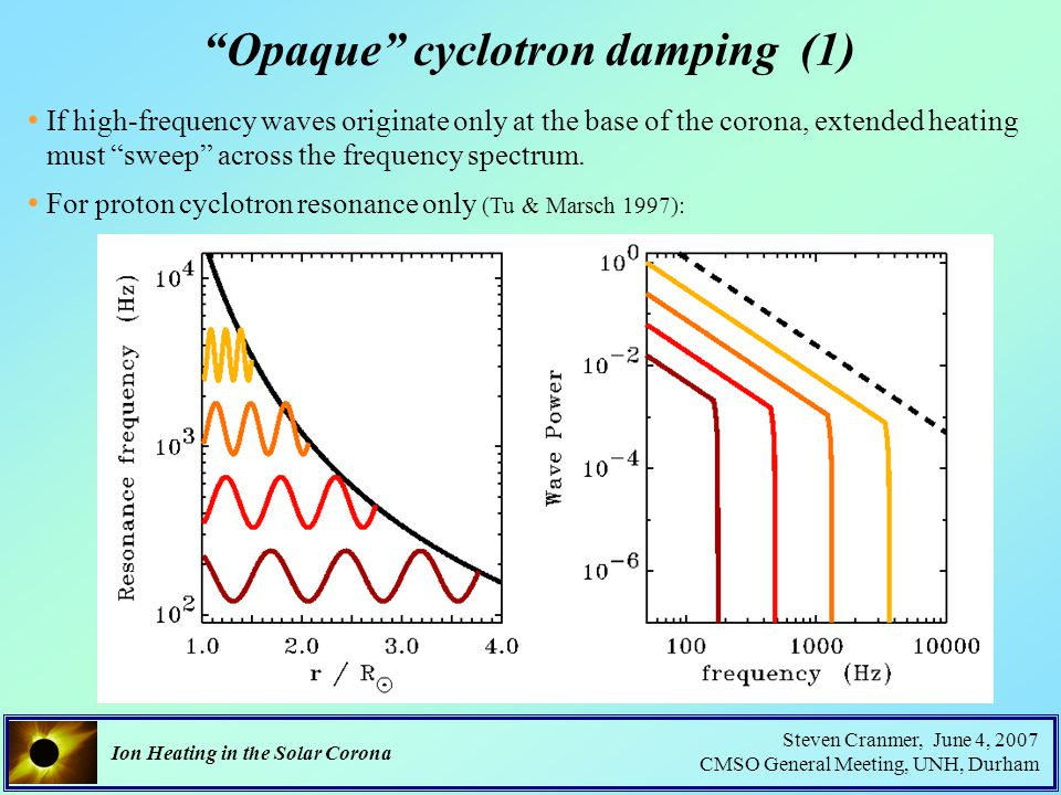 Ion Heating in the Solar Corona Steven Cranmer, June 4, 2007 CMSO General Meeting, UNH, Durham Opaque cyclotron damping (1) If high-frequency waves originate only at the base of the corona, extended heating must sweep across the frequency spectrum.