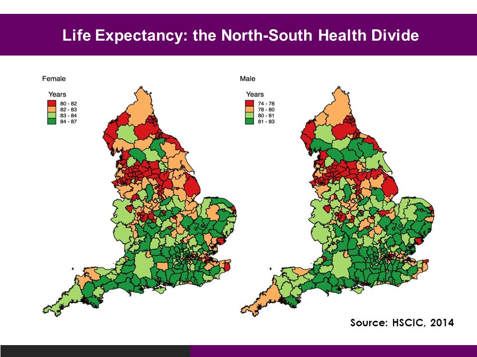 Life Expectancy: the North-South Health Divide Source: HSCIC, 2014