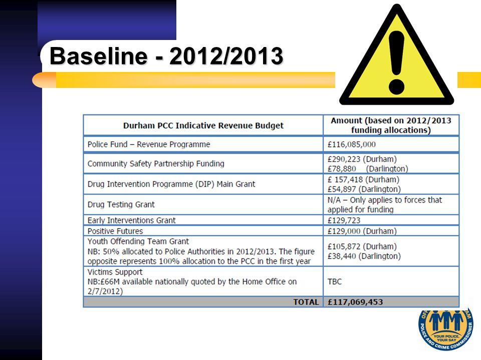 Baseline - 2012/2013