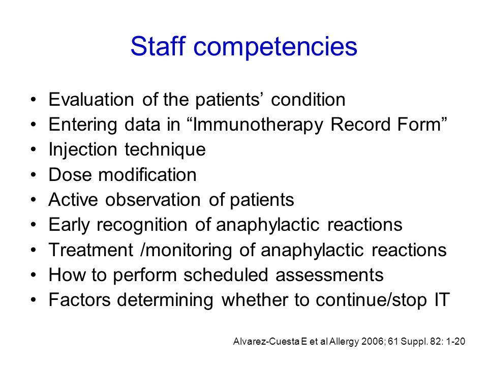 J Allergy Clin Immunol 2007; 120: 1338-45