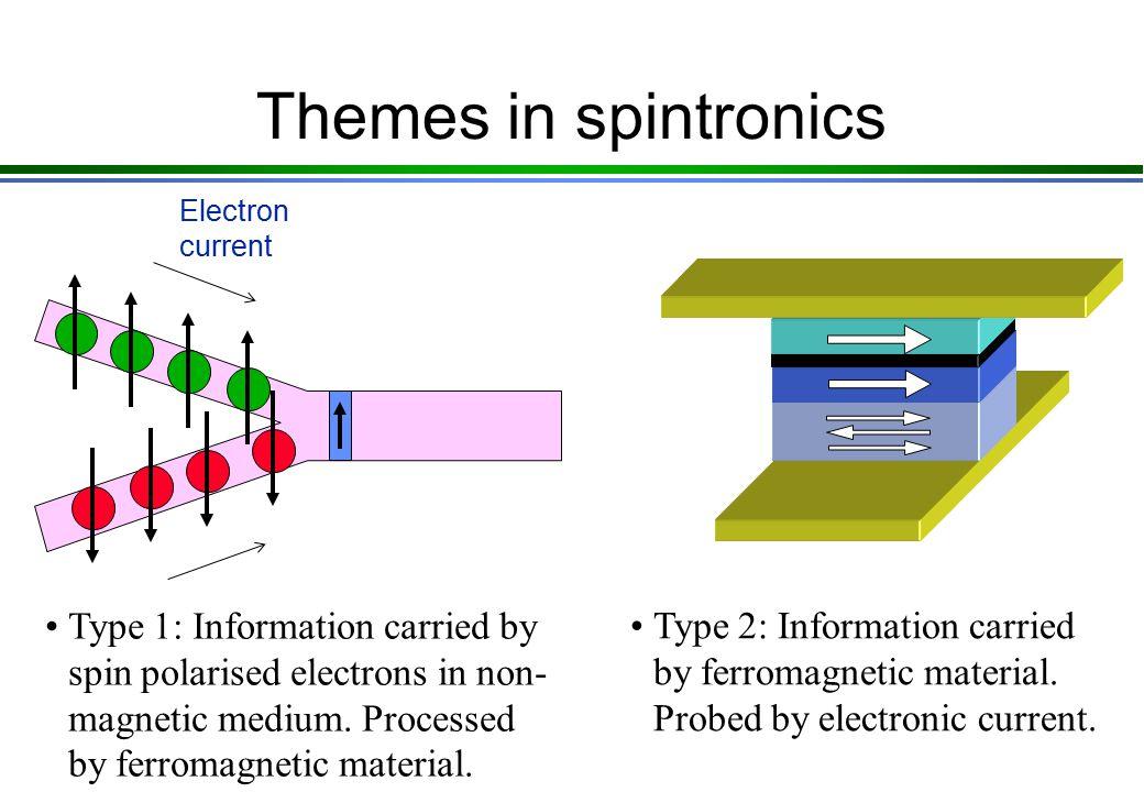 Information transport by nanomagnets...