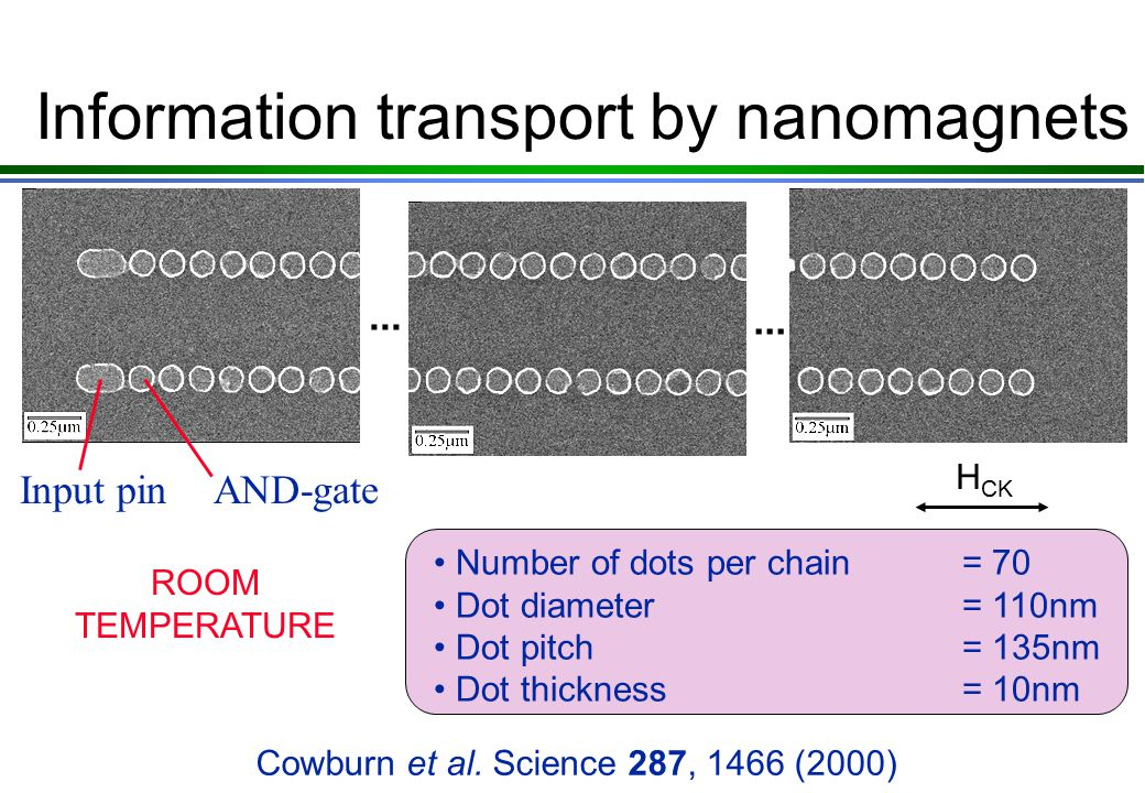 Clock Input='0' Input='1'... Information transport by nanomagnets