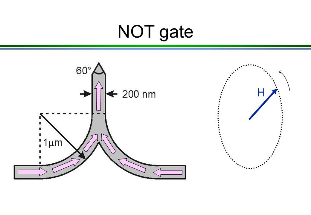 NOT gate H