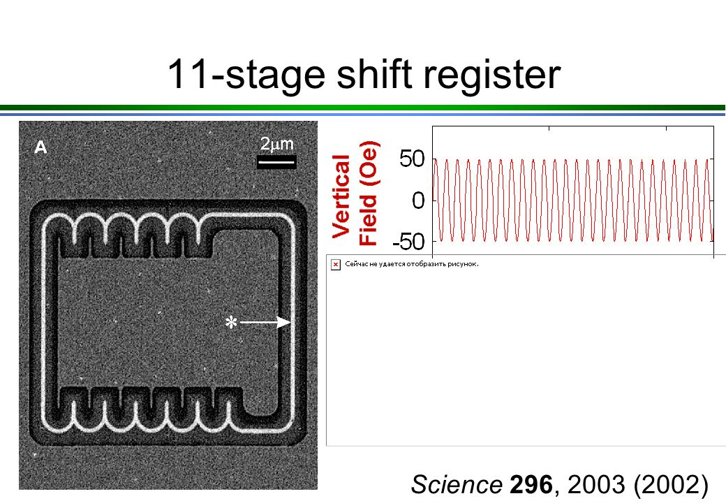 11-stage shift register Science 296, 2003 (2002)