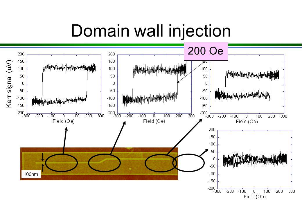 Domain wall injection (2) 100nm Kerr signal (  V) 40 Oe Cowburn et al.