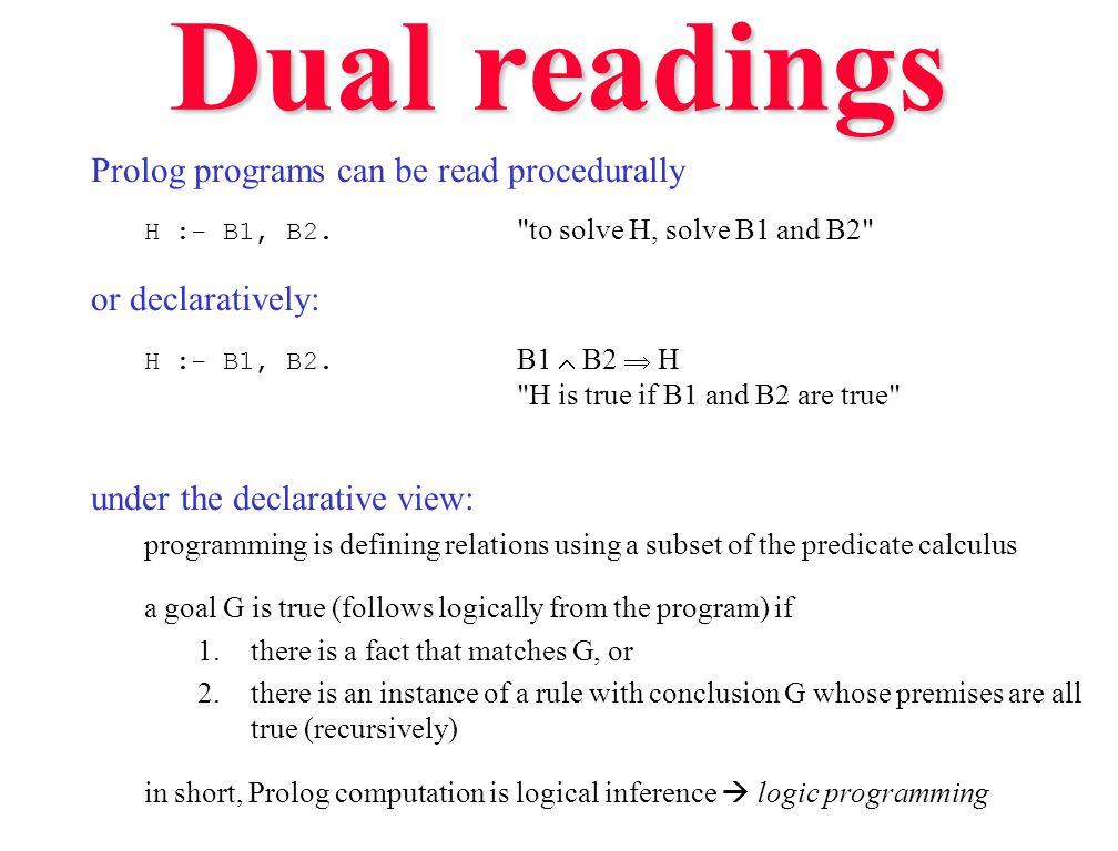 Dual readings Prolog programs can be read procedurally H :- B1, B2.