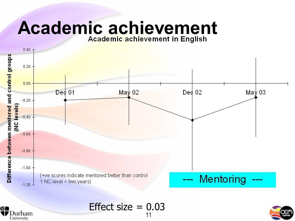11 Academic achievement Effect size = 0.03