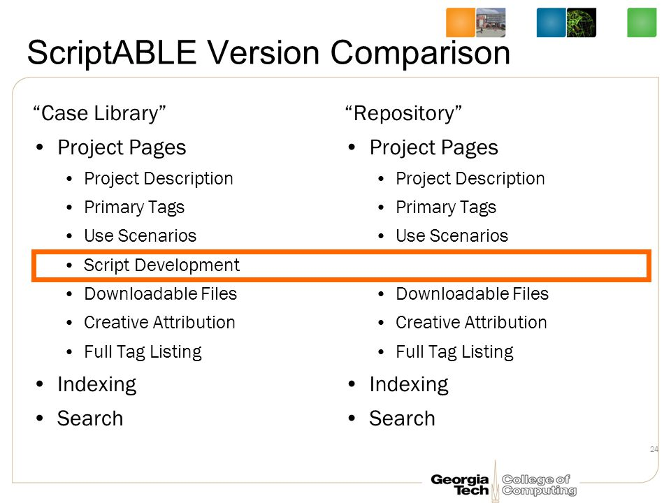 24 ScriptABLE Version Comparison Case Library Project Pages Project Description Primary Tags Use Scenarios Script Development Downloadable Files Creative Attribution Full Tag Listing Indexing Search Repository Project Pages Project Description Primary Tags Use Scenarios Downloadable Files Creative Attribution Full Tag Listing Indexing Search