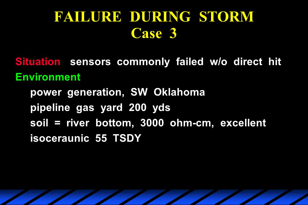 FAILURE DURING STORM Case 3 Situationsensors commonly failed w/o direct hit Environment power generation, SW Oklahoma pipeline gas yard 200 yds soil = river bottom, 3000 ohm-cm, excellent isoceraunic 55 TSDY