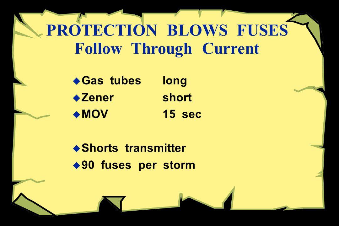 PROTECTION BLOWS FUSES Follow Through Current u Gas tubeslong u Zenershort u MOV15 sec u Shorts transmitter u 90 fuses per storm