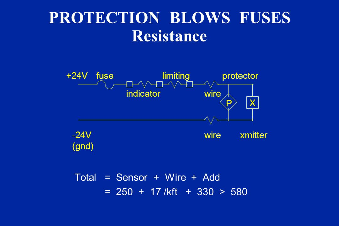 +24V X -24V (gnd) fuse indicator limiting wire xmitter P protector Total= Sensor + Wire + Add = 250 + 17 /kft + 330 > 580 PROTECTION BLOWS FUSES Resistance