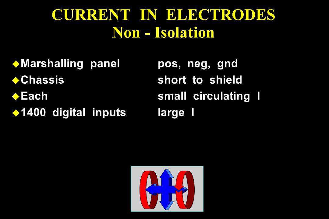 u Marshalling panelpos, neg, gnd u Chassisshort to shield u Eachsmall circulating I u 1400 digital inputslarge I CURRENT IN ELECTRODES Non - Isolation