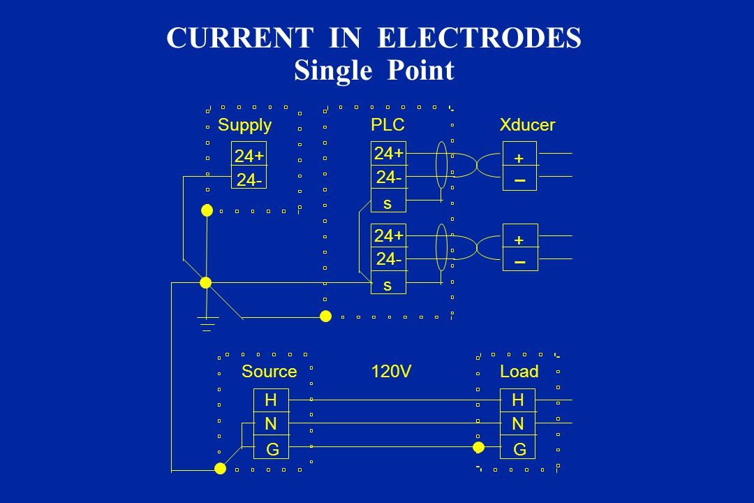 CURRENT IN ELECTRODES Single Point